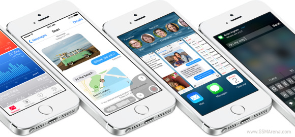 Apple iOS 8: New changes, Apps and Interface