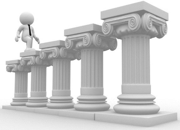 5 Pillars To Execute Strategies Successfully