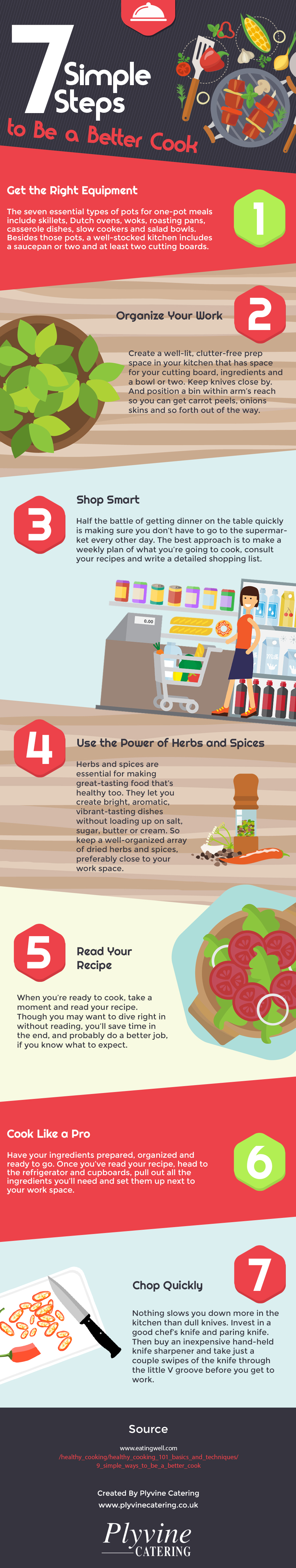 7 Simple Steps to Be a Better Cook
