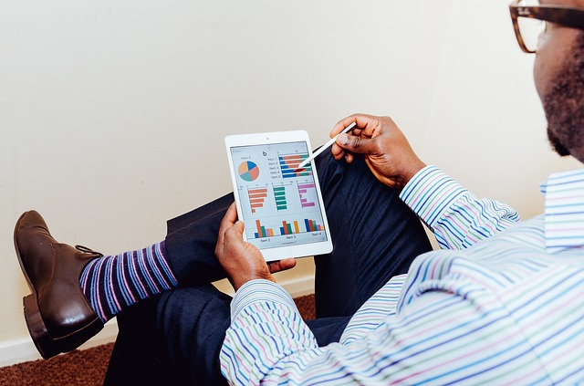 Business Kpi Dashboards And Reporting How It Can Aid Your Business