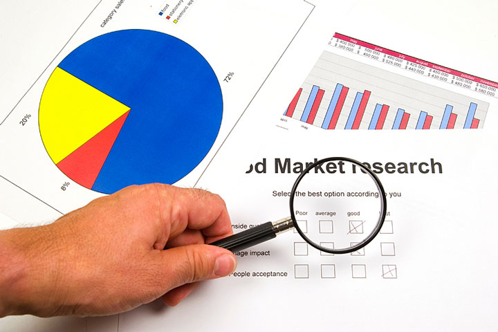 Importance Of Market Research For The Growth Of Business In India