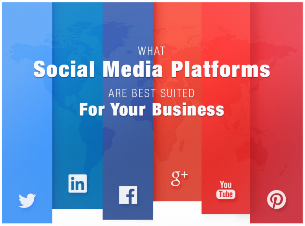 Best Social Media Platforms for Your Content