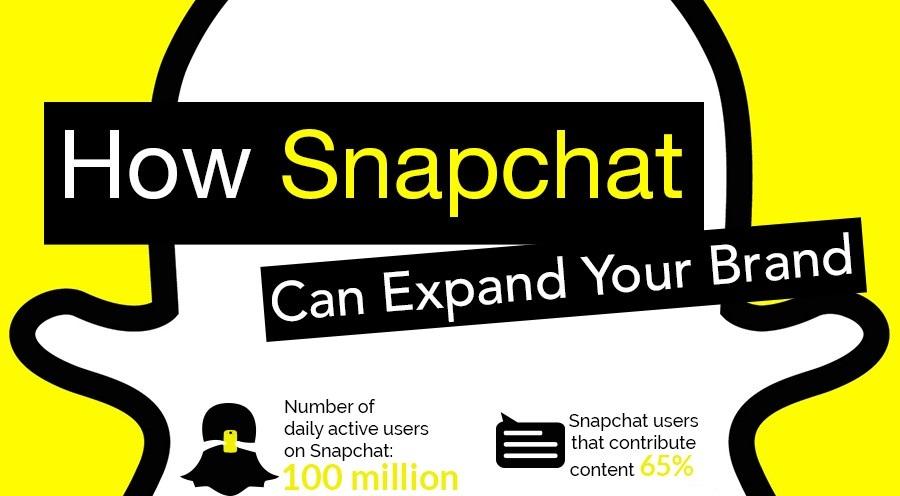 5 Ways To Promote Your Brand Through Snapchat