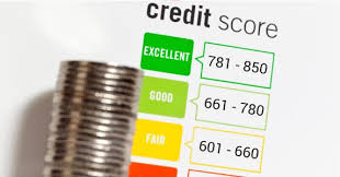 Why Getting Credit Scores Remain Important?