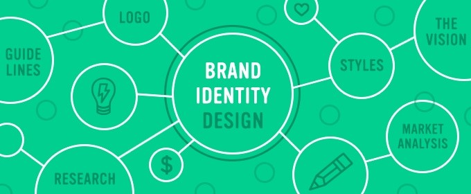 Brand Resonance With A Professional Logo