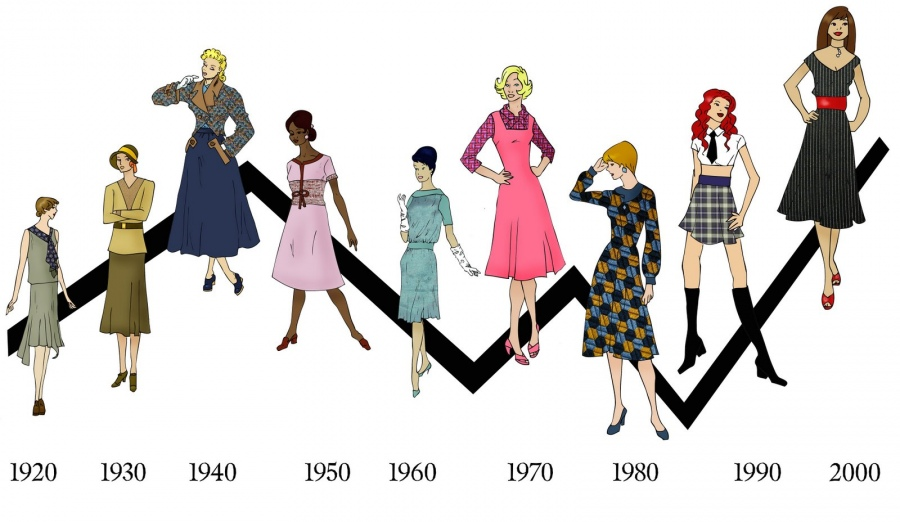 How Fashion Has Changed Over The Years