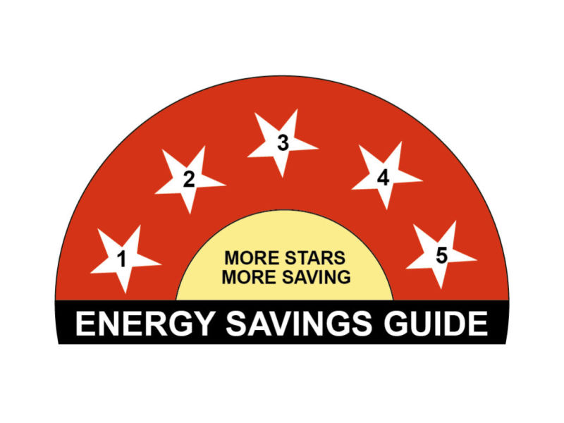 7 Things You Should Know About Star Labels For Air Conditioners In India
